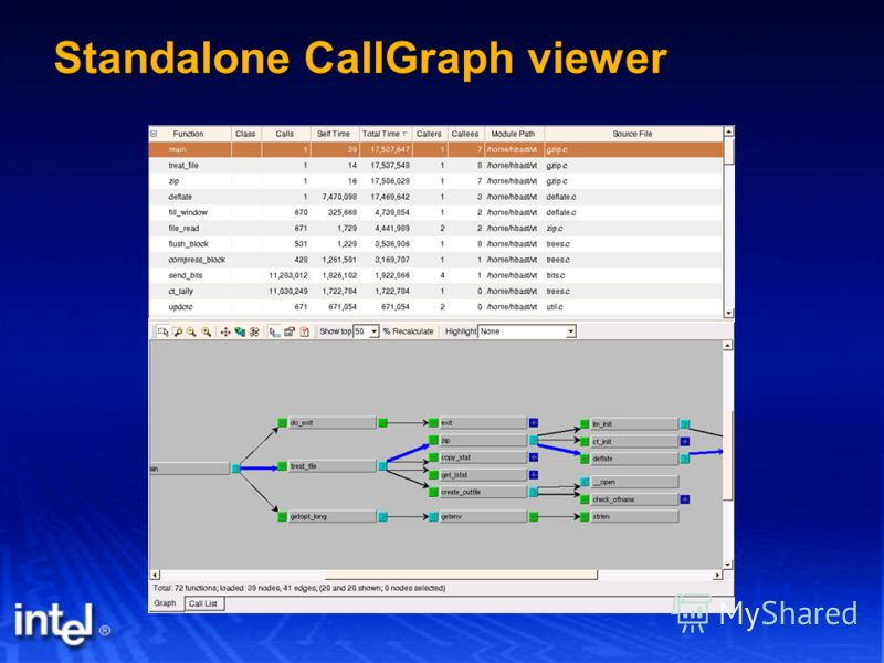 Standalone CallGraph viewer