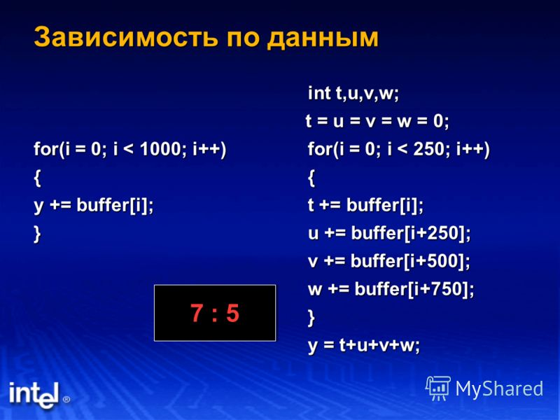 Зависимость по данным for(i = 0; i < 1000; i++) { y += buffer[i]; } int t,u,v,w; t = u = v = w = 0; t = u = v = w = 0; for(i = 0; i < 250; i++) { t += buffer[i]; u += buffer[i+250]; v += buffer[i+500]; w += buffer[i+750]; } y = t+u+v+w; 7 : 5