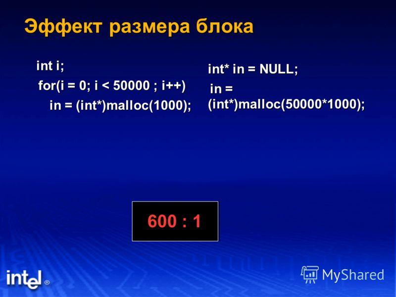 Эффект размера блока int i; for(i = 0; i < 50000 ; i++) for(i = 0; i < 50000 ; i++) in = (int*)malloc(1000); in = (int*)malloc(1000); int* in = NULL; in = (int*)malloc(50000*1000); in = (int*)malloc(50000*1000); 600 : 1