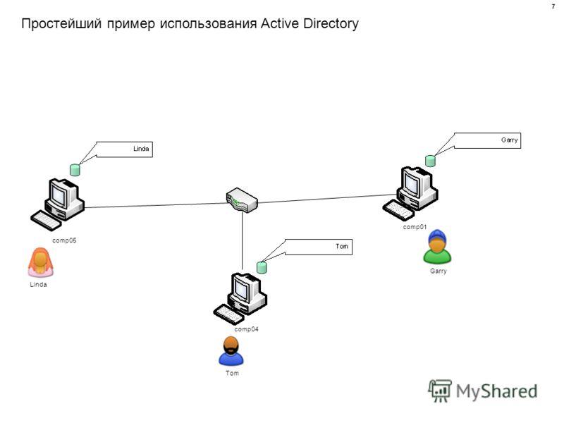 Простейший пример использования Active Directory comp01 comp04 comp05 Linda Tom Garry 7