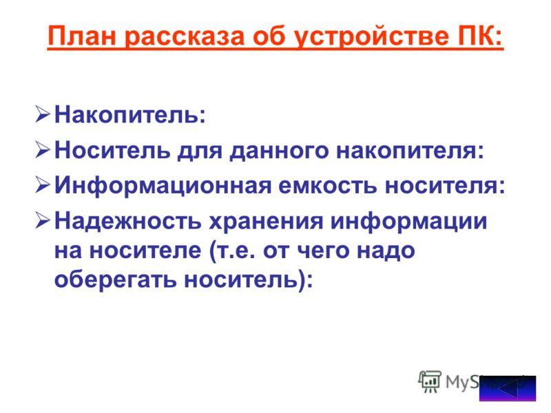 План рассказа об устройстве ПК: Накопитель: Носитель для данного накопителя: Информационная емкость носителя: Надежность хранения информации на носителе (т.е. от чего надо оберегать носитель):