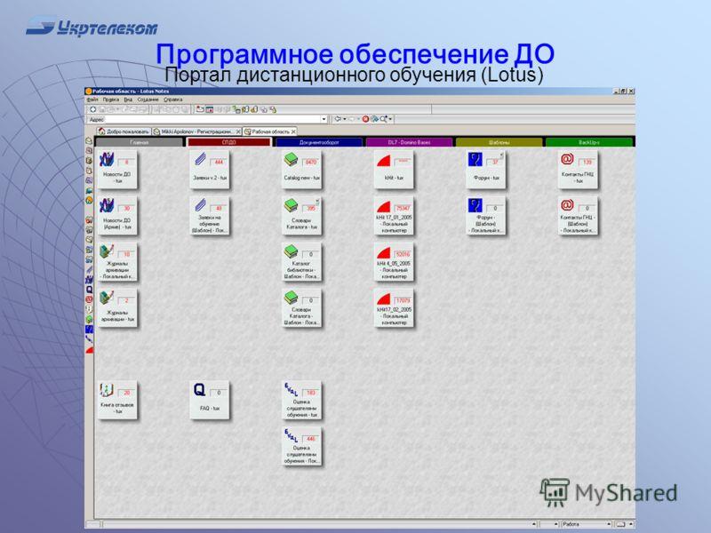 Программное обеспечение ДО Портал дистанционного обучения (Lotus)