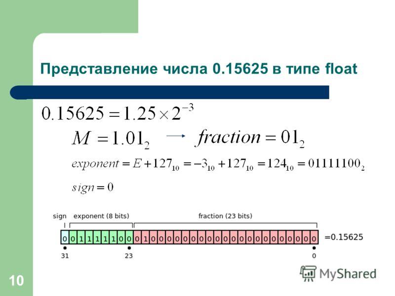 10 Представление числа 0.15625 в типе float