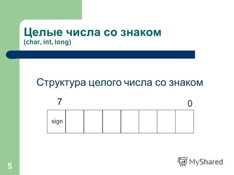5 Целые числа со знаком (char, int, long) Структура целого числа со знаком