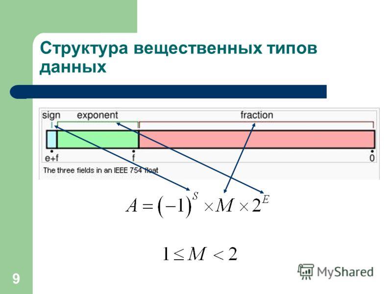 9 Структура вещественных типов данных
