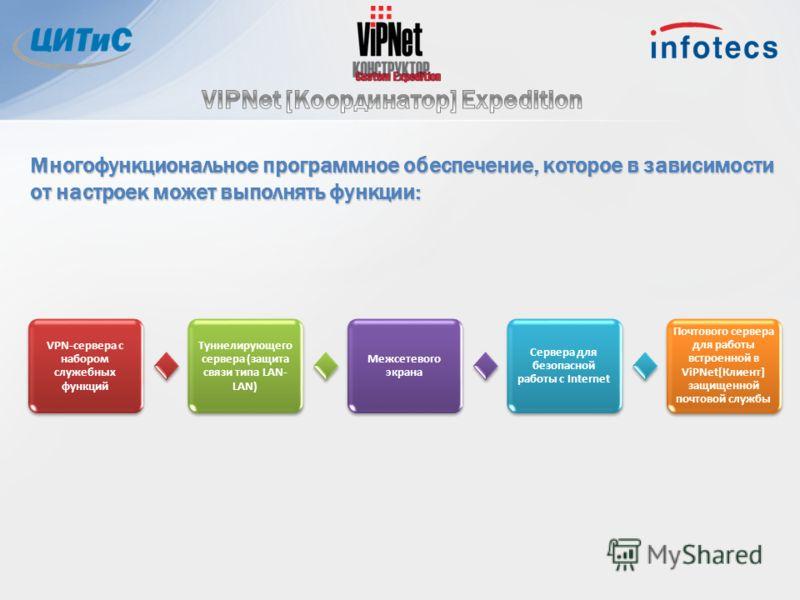Многофункциональное программное обеспечение, которое в зависимости от настроек может выполнять функции: VPN-сервера с набором служебных функций Туннелирующего сервера (защита связи типа LAN- LAN) Межсетевого экрана Сервера для безопасной работы с Int