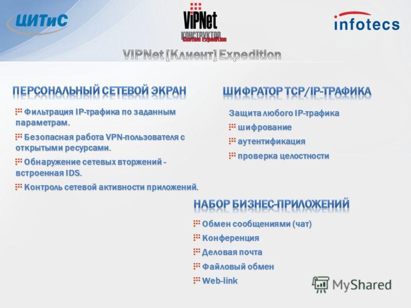 Фильтрация IP-трафика по заданным параметрам. Фильтрация IP-трафика по заданным параметрам. Безопасная работа VPN-пользователя с открытыми ресурсами. Безопасная работа VPN-пользователя с открытыми ресурсами. Обнаружение сетевых вторжений - встроенная