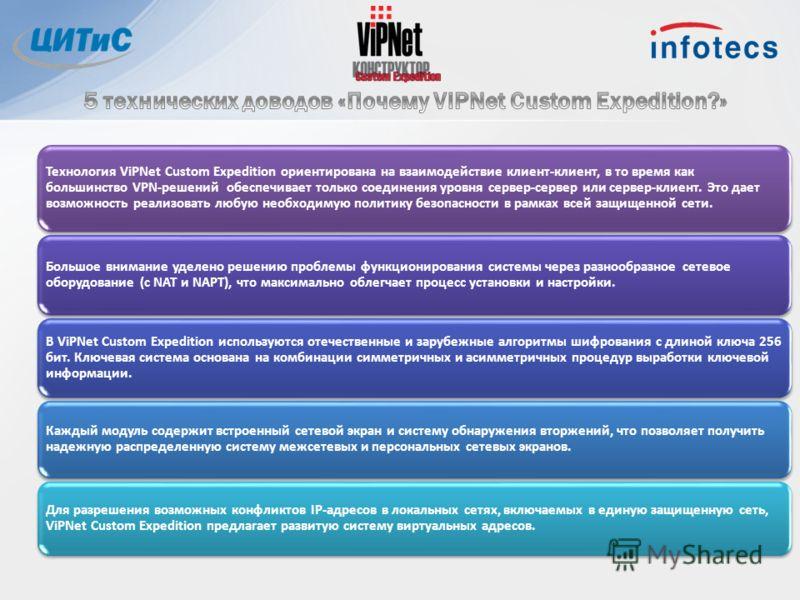 Технология ViPNet Custom Expedition ориентирована на взаимодействие клиент-клиент, в то время как большинство VPN-решений обеспечивает только соединения уровня сервер-сервер или сервер-клиент. Это дает возможность реализовать любую необходимую полити