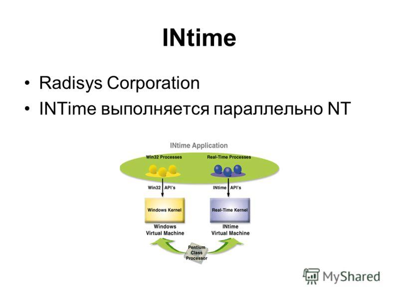 INtime Radisys Corporation INTime выполняется параллельно NT