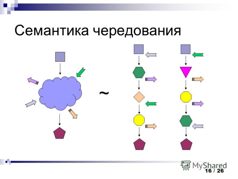 16 / 26 Семантика чередования ~