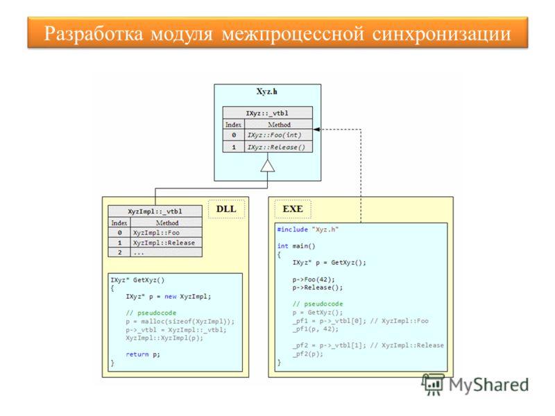 Разработка модуля межпроцессной синхронизации