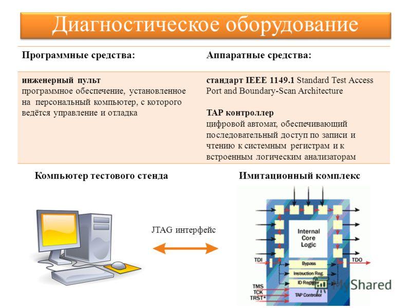Диагностическое оборудование JTAG интерфейс Компьютер тестового стендаИмитационный комплекс Программные средства:Аппаратные средства: инженерный пульт программное обеспечение, установленное на персональный компьютер, с которого ведётся управление и о