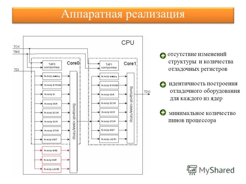 Аппаратная реализация отсутствие изменений структуры и количества отладочных регистров идентичность построения отладочного оборудования для каждого из ядер минимальное количество пинов процессора вторичный