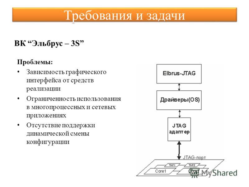 Требования и задачи Проблемы: Зависимость графического интерфейса от средств реализации Ограниченность использования в многопроцессных и сетевых приложениях Отсутствие поддержки динамической смены конфигурации ВК Эльбрус – 3S