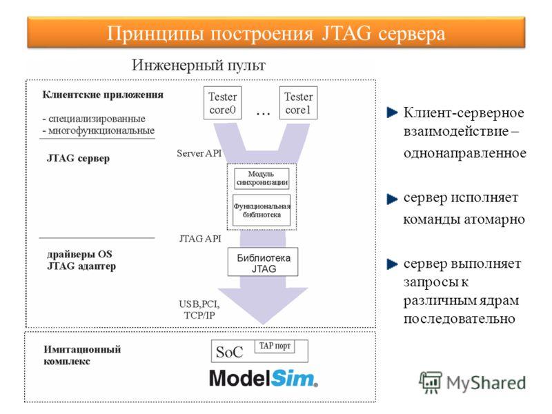 Принципы построения JTAG сервера Клиент-серверное взаимодействие – однонаправленное сервер исполняет команды атомарно сервер выполняет запросы к различным ядрам последовательно