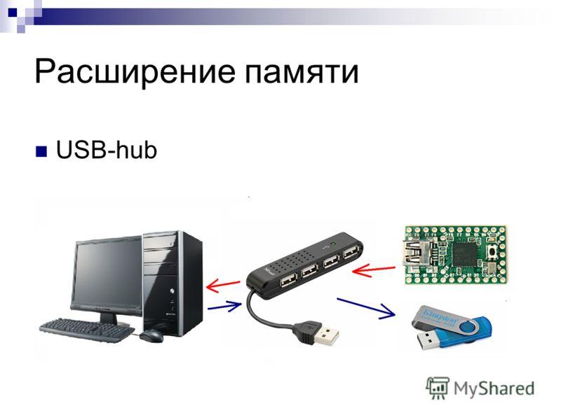 Расширение памяти USB-hub