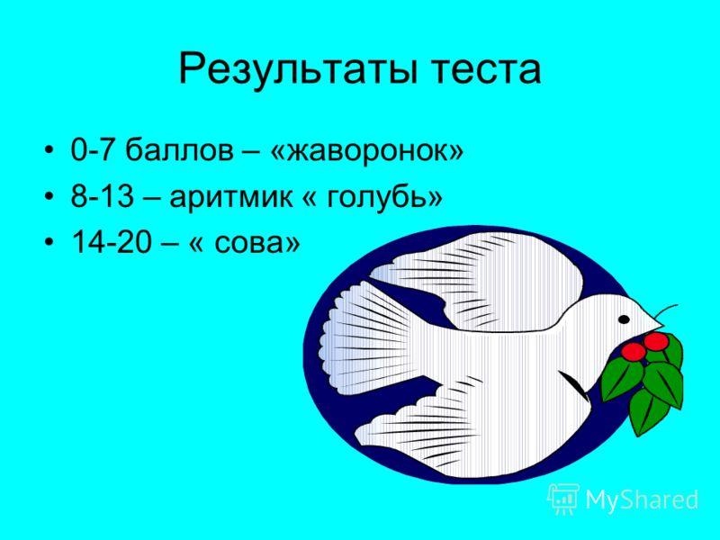 Результаты теста 0-7 баллов – «жаворонок» 8-13 – аритмик « голубь» 14-20 – « сова»