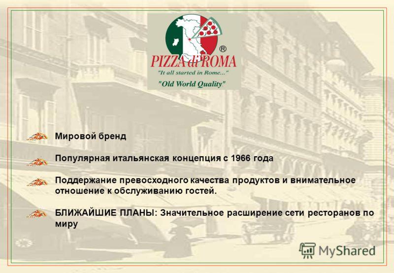 Наши концепции Пицца ди Рома Портато Кафе ди Рома Лукачо Коно Инн Экспресс Пицца ди Рома
