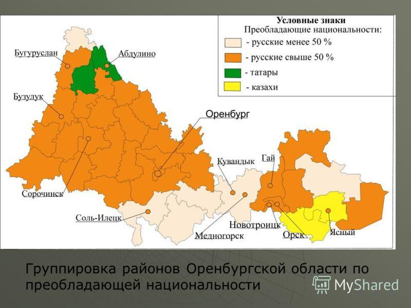 Группировка районов Оренбургской области по преобладающей национальности