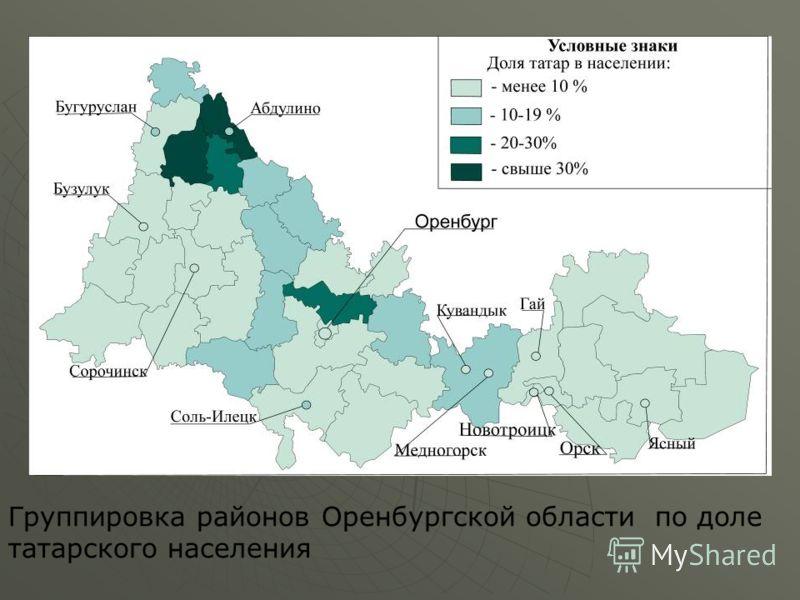 Группировка районов Оренбургской области по доле татарского населения