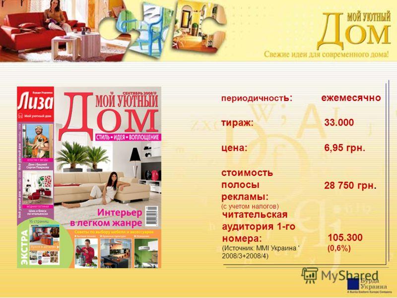 цена: 6,95 грн. стоимость полосы рекламы: (с учетом налогов) тираж: 33.000 читательская аудитория 1-го номера: (Источник: MMI Украина ' 2008/3+2008/4) 105.300 (0,6%) периодичност ь:ежемесячно 28 750 грн.