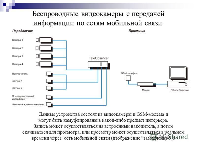 Беспроводные видеокамеры с передачей информации по сетям мобильной связи. Данные устройства состоят из видеокамеры и GSM-модема и могут быть камуфлированы в какой-либо предмет интерьера. Запись может осуществляться на встроенный накопитель, а потом с