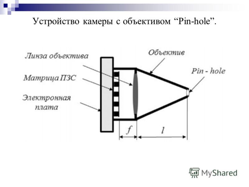 Устройство камеры с объективом Pin-hole.