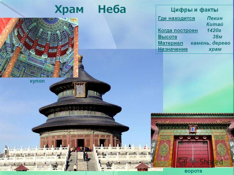 Храм Неба Цифры и факты Где находится Пекин Китай Когда построен 1420г Высота 38м Материал камень, дерево Назначение храм ворота купол