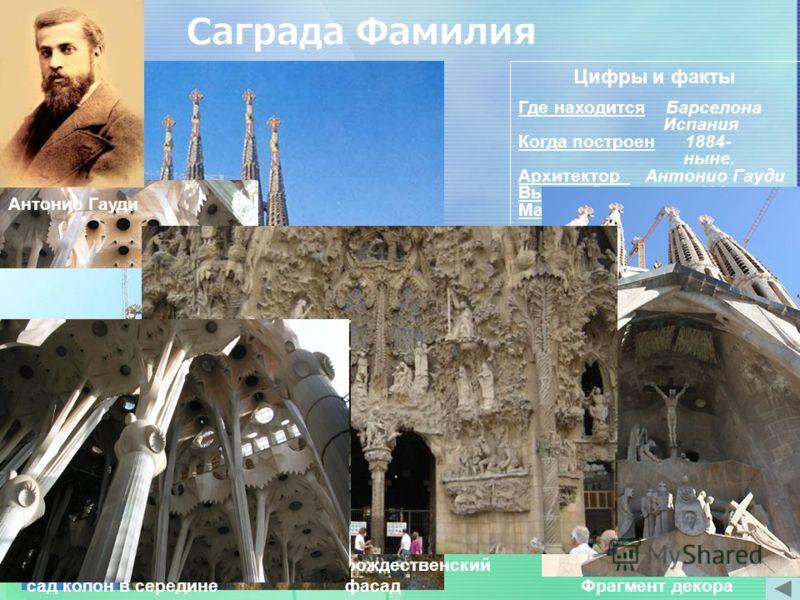 Саграда Фамилия Цифры и факты Где находится Барселона Испания Когда построен 1884- ныне. Архитектор Антонио Гауди Высота башен 180м Материал камень, бетон Назначение церковь сад колон в середине Фрагмент декора Антонио Гауди рождественский фасад