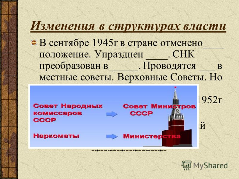 Изменения в структурах власти В сентябре 1945г в стране отменено____ положение. Упразднен ____. СНК преобразован в _____. Проводятся ___ в местные советы. Верховные Советы. Но власть по прежнему в руках _________руководства. В октябре 1952г ВКП(б) бы