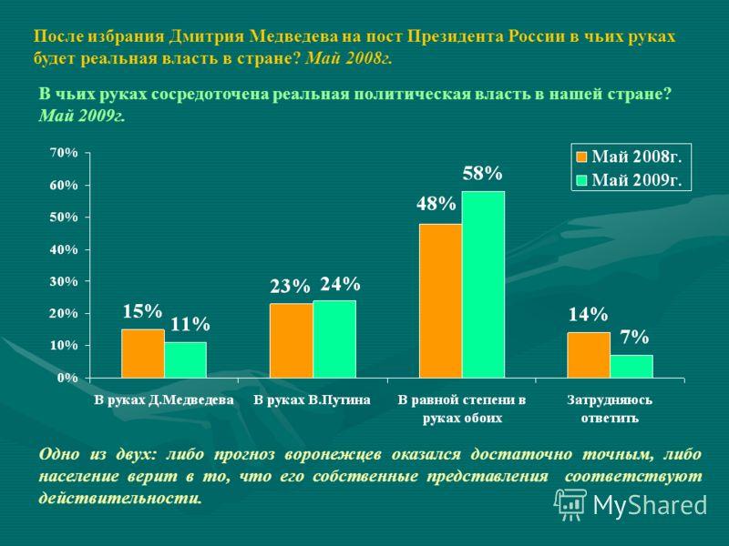 После избрания Дмитрия Медведева на пост Президента России в чьих руках будет реальная власть в стране? Май 2008г. В чьих руках сосредоточена реальная политическая власть в нашей стране? Май 2009г. Одно из двух: либо прогноз воронежцев оказался доста