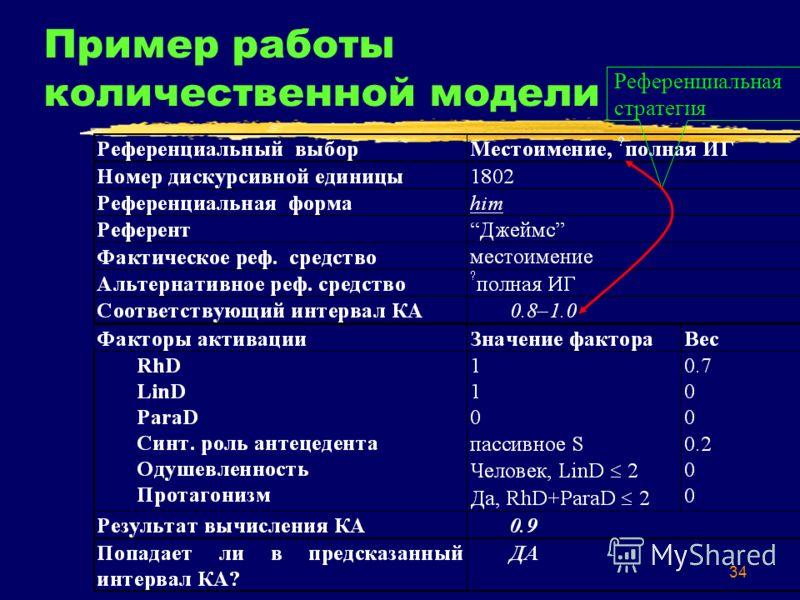 34 Референциальная стратегия Пример работы количественной модели