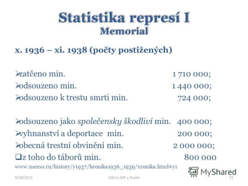 Statistika represí I Memorial x. 1936 – xi. 1938 (počty postižených) zatčeno min. 1 710 000; odsouzeno min. 1 440 000; odsouzeno k trestu smrti min. 724 000; odsouzeno jako společensky škodliví min. 400 000; vyhnanství a deportace min. 200 000; obecn