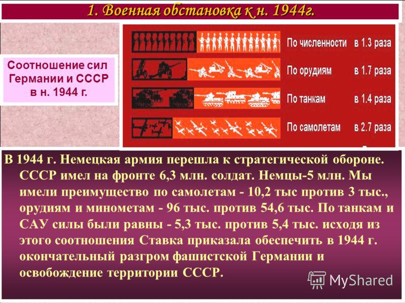 В 1944 г. Немецкая армия перешла к стратегической обороне. СССР имел на фронте 6,3 млн. солдат. Немцы-5 млн. Мы имели преимущество по самолетам - 10,2 тыс против 3 тыс., орудиям и минометам - 96 тыс. против 54,6 тыс. По танкам и САУ силы были равны -