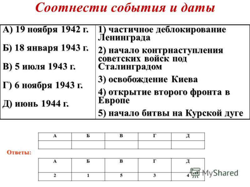 Соотнести события и даты АБВГД 21534 А) 19 ноября 1942 г. Б) 18 января 1943 г. В) 5 июля 1943 г. Г) 6 ноября 1943 г. Д) июнь 1944 г. 1) частичное деблокирование Ленинграда 2) начало контрнаступления советских войск под Сталинградом 3) освобождение Ки