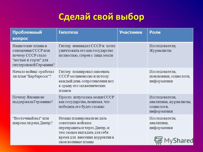 Сделай свой выбор Проблемный вопрос ГипотезаУчастникиРоли Нацистские планы в отношении СССР или почему СССР стало