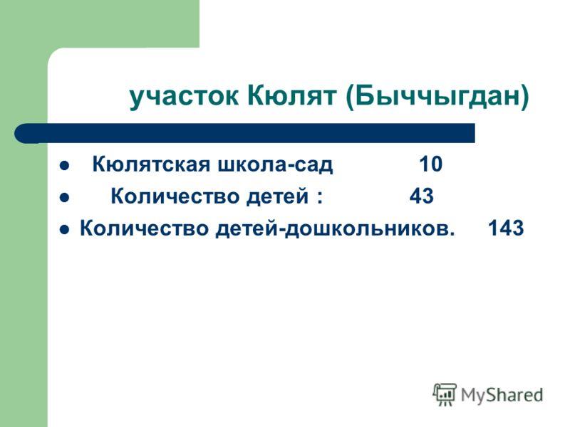 Кюлятская школа-сад 10 Количество детей : 43 Количество детей-дошкольников. 143 участок Кюлят (Быччыгдан)