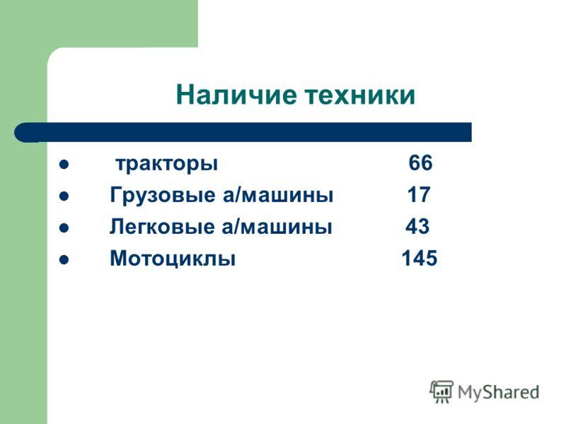 Наличие техники тракторы 66 Грузовые а/машины 17 Легковые а/машины 43 Мотоциклы 145