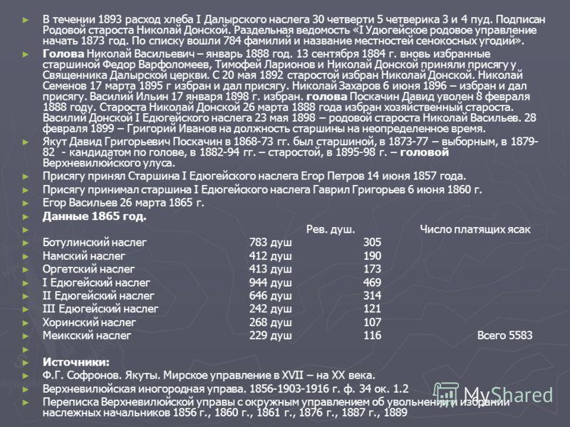 В течении 1893 расход хлеба I Далырского наслега 30 четверти 5 четверика 3 и 4 пуд. Подписан Родовой староста Николай Донской. Раздельная ведомость «I Удюгейское родовое управление начать 1873 год. По списку вошли 784 фамилий и название местностей се