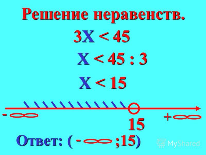 3.Если обе части неравен- ства разделить на одно и ства разделить на одно и то же отрицательное чис- то же отрицательное чис- ло, изменив знак нераве- ло, изменив знак нераве- нства на противополож- нства на противополож- ный, то получится равно- сил