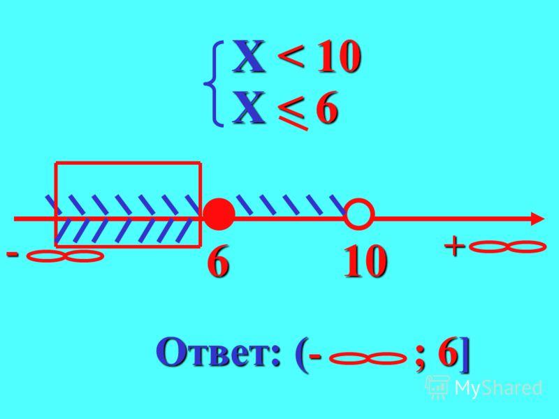 X > 10 X > 10 X > 6 X > 6 106 - + Ответ: (10; ) +