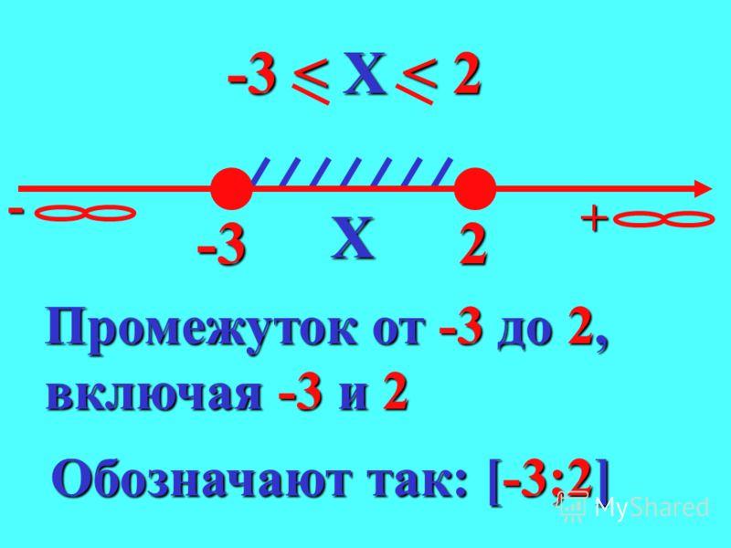 Числовые промежутки. -3 < X < 2 -+-32 X Промежуток от -3 до 2 Обозначают так: (-3;2)