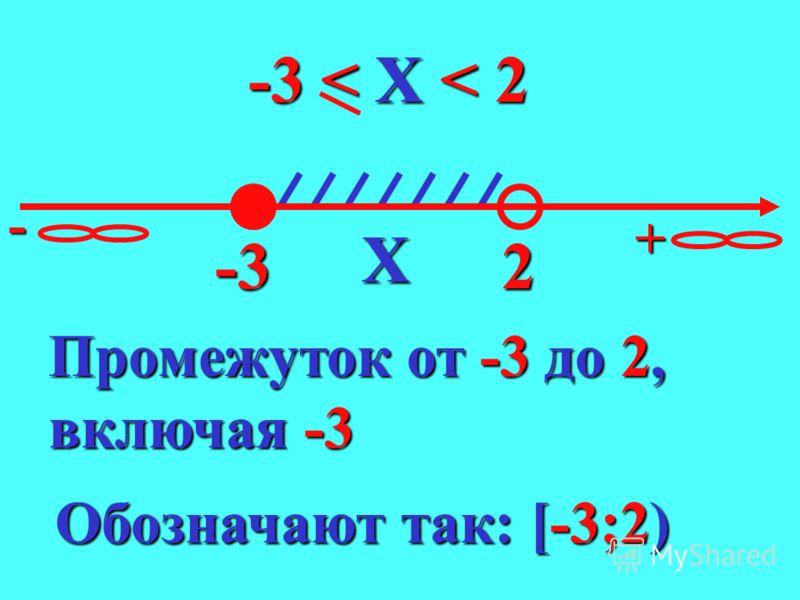 -+ -32X Промежуток от -3 до 2, включая -3 и 2 Обозначают так: [-3;2] -3 < X < 2