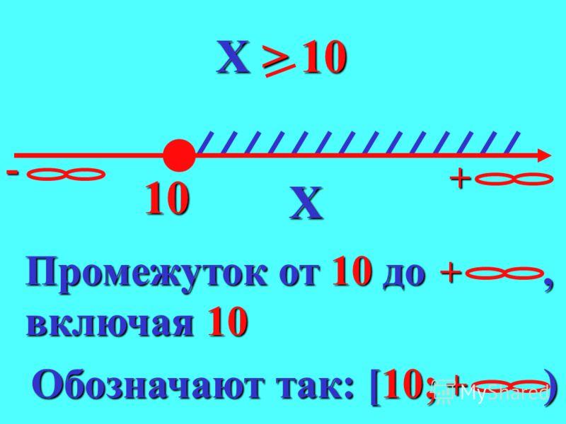 X < 6 X < 6 Промежуток от до 6 - Обозначают так: ( ;6) - - + 6X