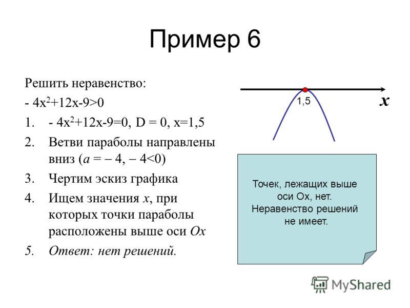 Пример 6 Решить неравенство: - 4х 2 +12х-9>0 1.- 4х 2 +12х-9=0, D = 0, x=1,5 2.Ветви параболы направлены вниз (а = 4, 4