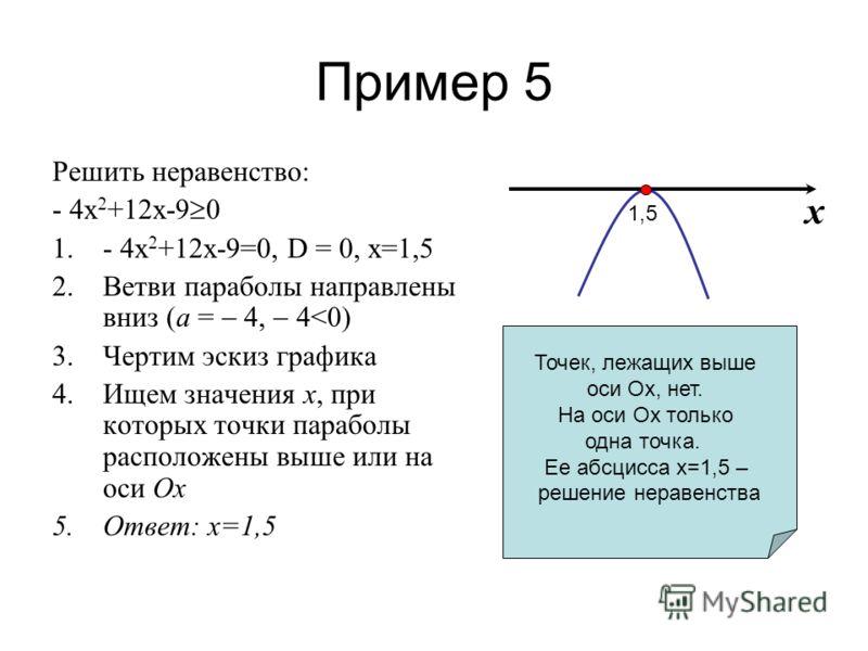 Пример 5 Решить неравенство: - 4х 2 +12х-9 0 1.- 4х 2 +12х-9=0, D = 0, x=1,5 2.Ветви параболы направлены вниз (а = 4, 4