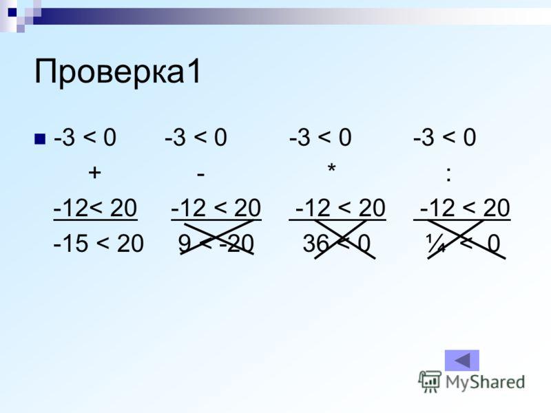 Проверка1 -3 < 0 -3 < 0 -3 < 0 -3 < 0 + - * : -12< 20 -12 < 20 -12 < 20 -12 < 20 -15 < 20 9 < -20 36 < 0 ¼ < 0