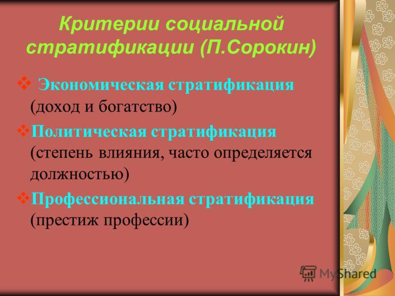 Критерии социальной стратификации (П.Сорокин) Экономическая стратификация (доход и богатство) Политическая стратификация (степень влияния, часто определяется должностью) Профессиональная стратификация (престиж профессии)