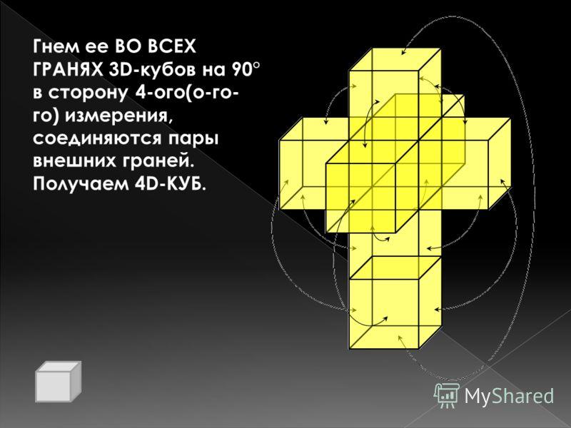 Гнем ее ВО ВСЕХ ГРАНЯХ 3D-кубов на 90° в сторону 4-ого(о-го- го) измерения, соединяются пары внешних граней. Получаем 4D-КУБ.