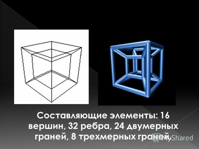Составляющие элементы: 16 вершин, 32 ребра, 24 двумерных граней, 8 трехмерных граней.